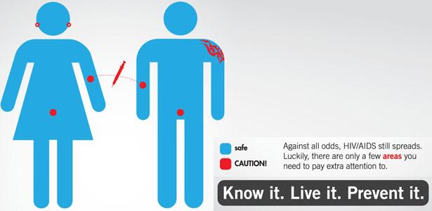 5345-know-it.live-it.prevent-it.infographic-615x300