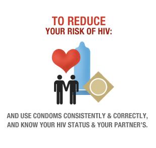 sexual-risk-factors-1