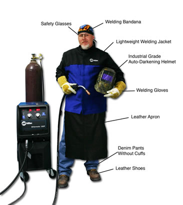 Well-Dressed-Welder_000
